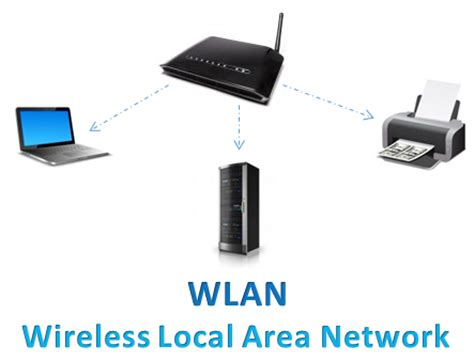 600647 - Advanced Topics in Wireless Networks