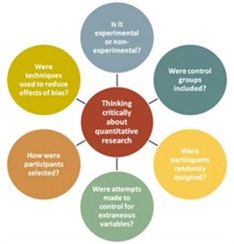 Data collection methods in research proposal